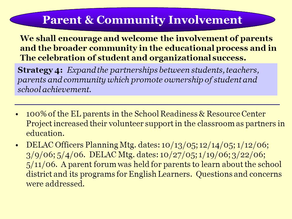 Meeting the Needs of the Whole Child 100% of the EL parents in the School Readiness & Resource Center Project increased their volunteer support in the