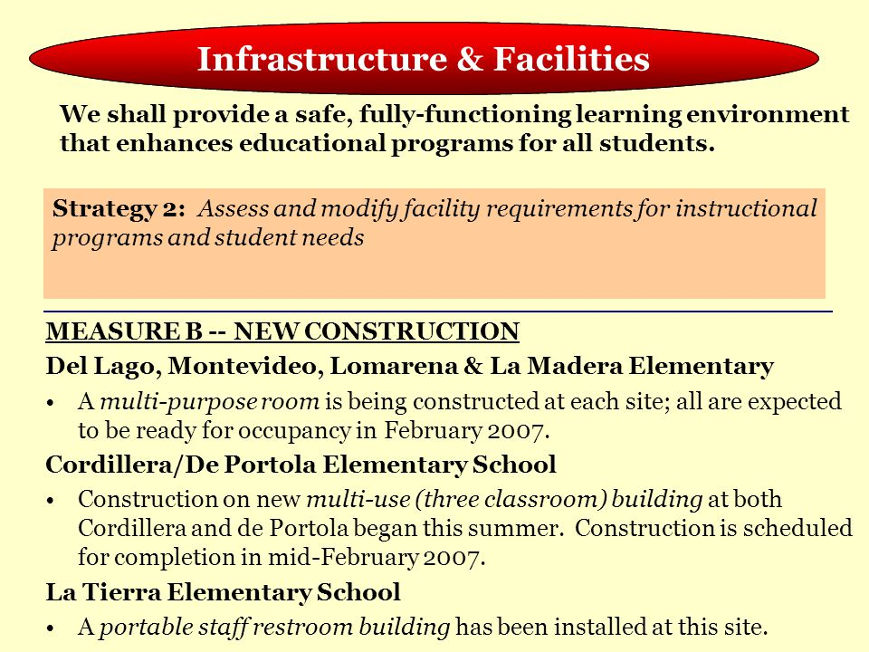 Meeting the Needs of the Whole Child MEASURE B -- NEW CONSTRUCTION Del Lago, Montevideo, Lomarena & La Madera Elementary A multi-purpose room is being