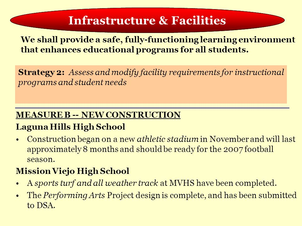 Meeting the Needs of the Whole Child MEASURE B -- NEW CONSTRUCTION Laguna Hills High School Construction began on a new athletic stadium in November a