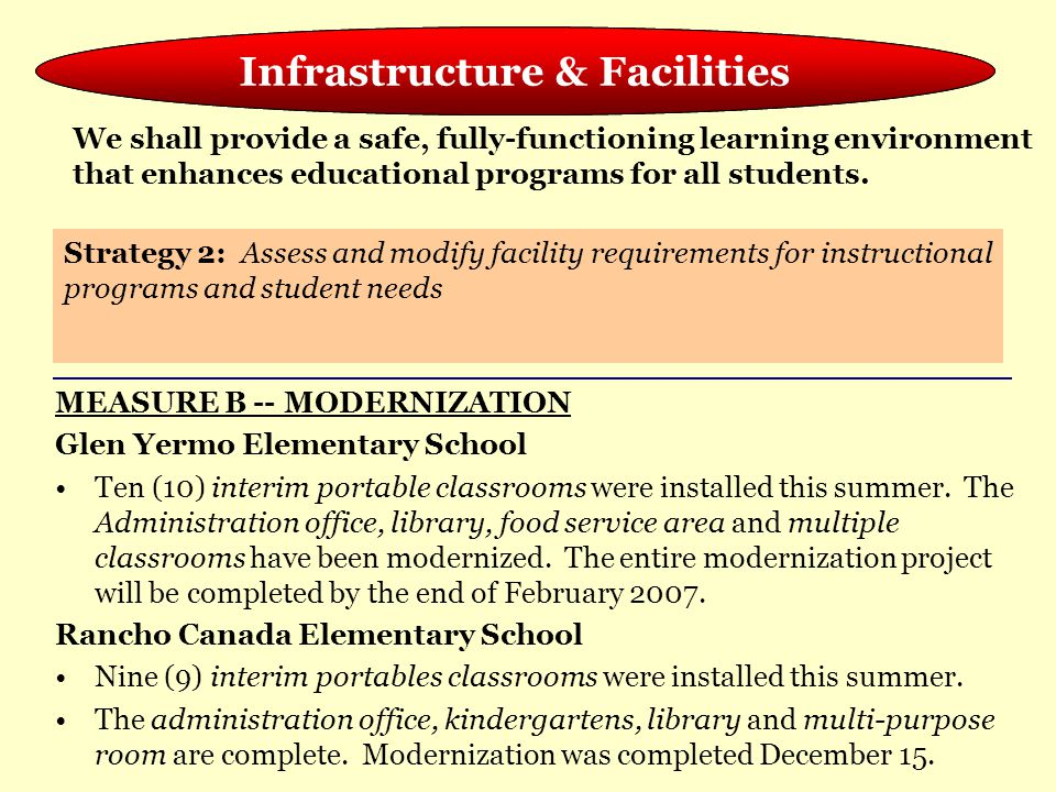 Meeting the Needs of the Whole Child MEASURE B -- MODERNIZATION Glen Yermo Elementary School Ten (10) interim portable classrooms were installed this