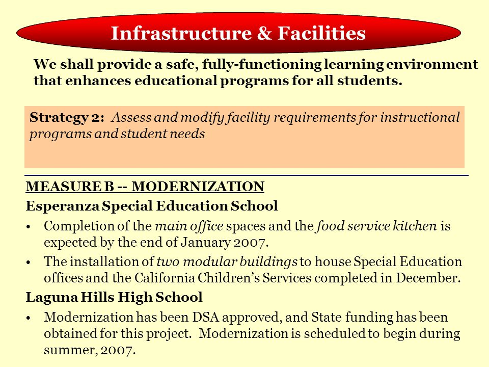 Meeting the Needs of the Whole Child MEASURE B -- MODERNIZATION Esperanza Special Education School Completion of the main office spaces and the food s