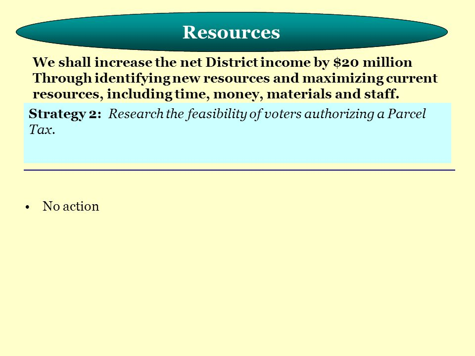 Meeting the Needs of the Whole Child No action Resources We shall increase the net District income by $20 million Through identifying new resources and maximizing current resources, including time, money, materials and staff.