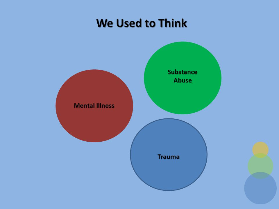 Mental Illness Substance Abuse Trauma We Used to Think