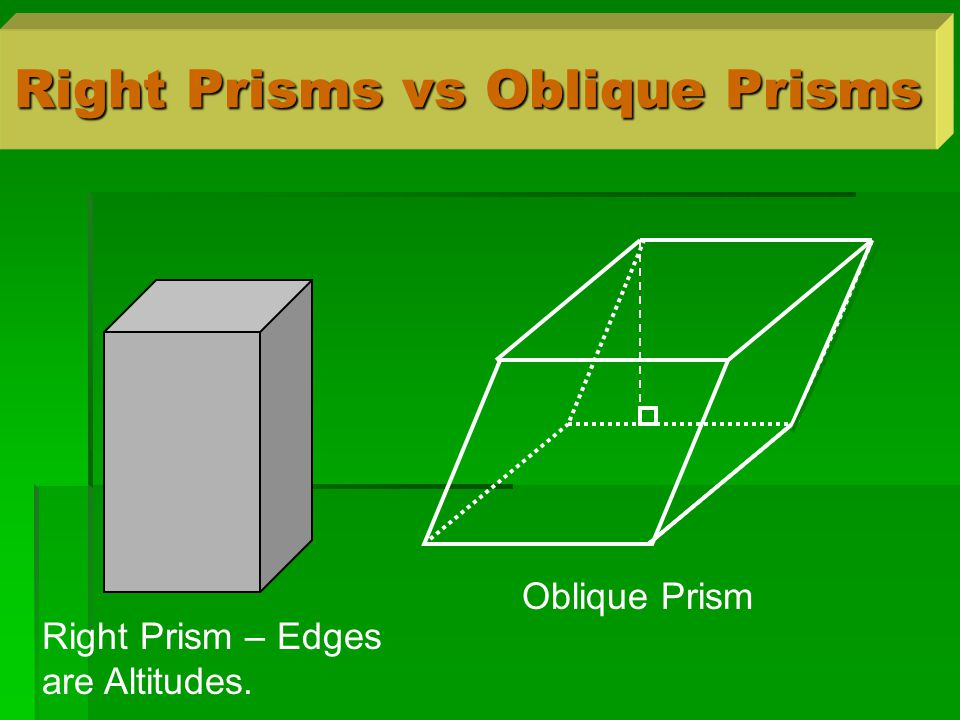 Right Prisms vs Oblique Prisms Right Prism – Edges are Altitudes. Oblique Prism
