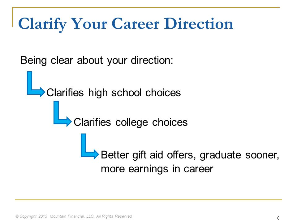 © Copyright 2013 Mountain Financial, LLC. All Rights Reserved 6 Clarifies high school choices Clarify Your Career Direction Being clear about your dir