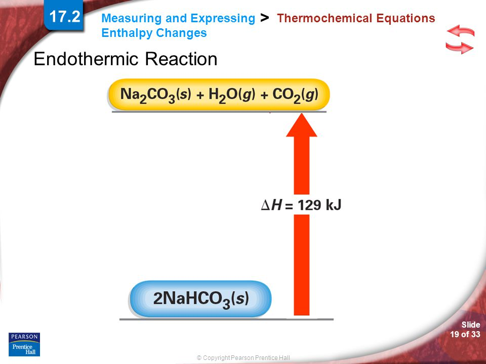 © Copyright Pearson Prentice Hall > Measuring and Expressing Enthalpy Changes Slide 19 of 33 Thermochemical Equations 17.2 Endothermic Reaction