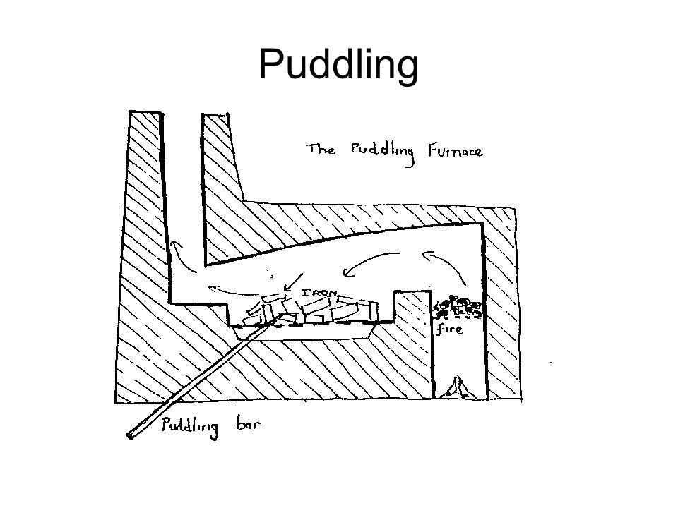 Puddling