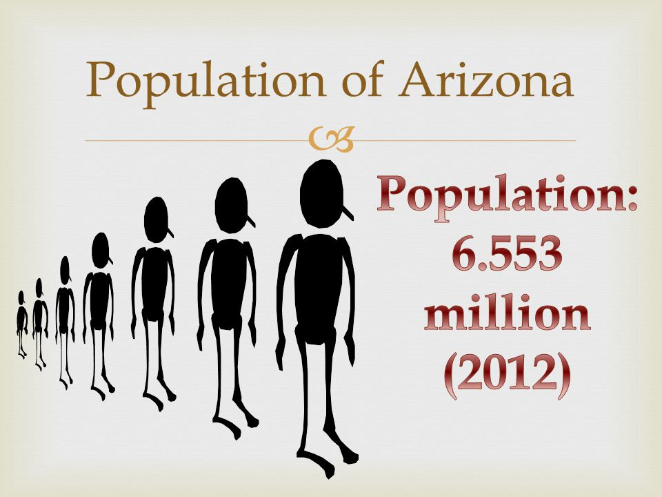  Population of Arizona