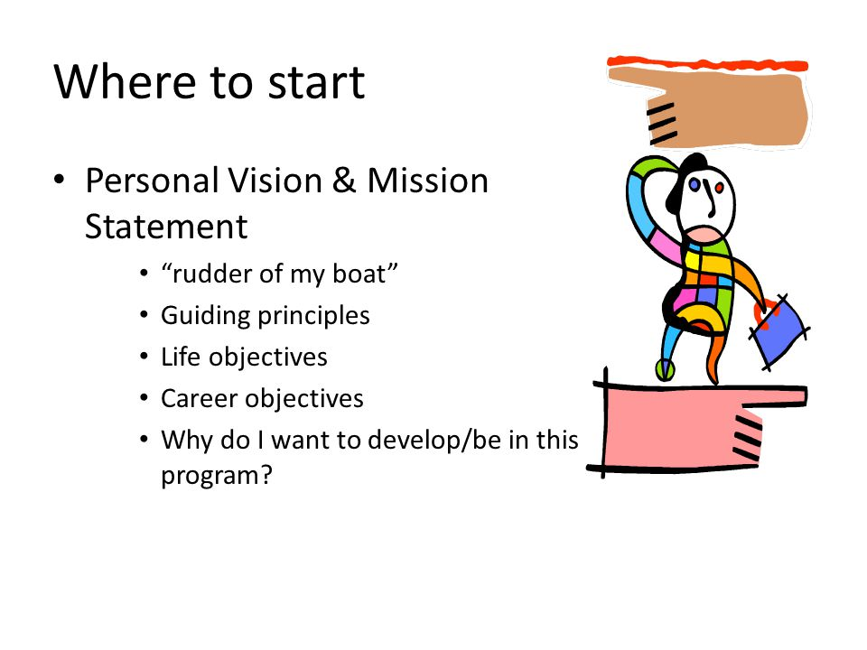 Where to start Personal Vision & Mission Statement rudder of my boat Guiding principles Life objectives Career objectives Why do I want to develop/be in this program