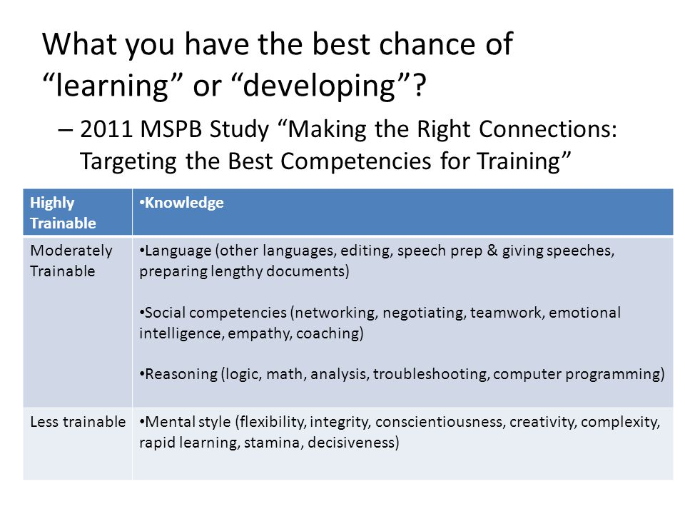 What you have the best chance of learning or developing .