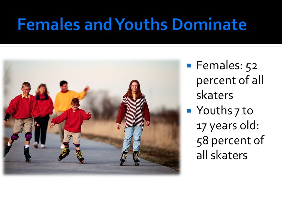  Females: 52 percent of all skaters  Youths 7 to 17 years old: 58 percent of all skaters