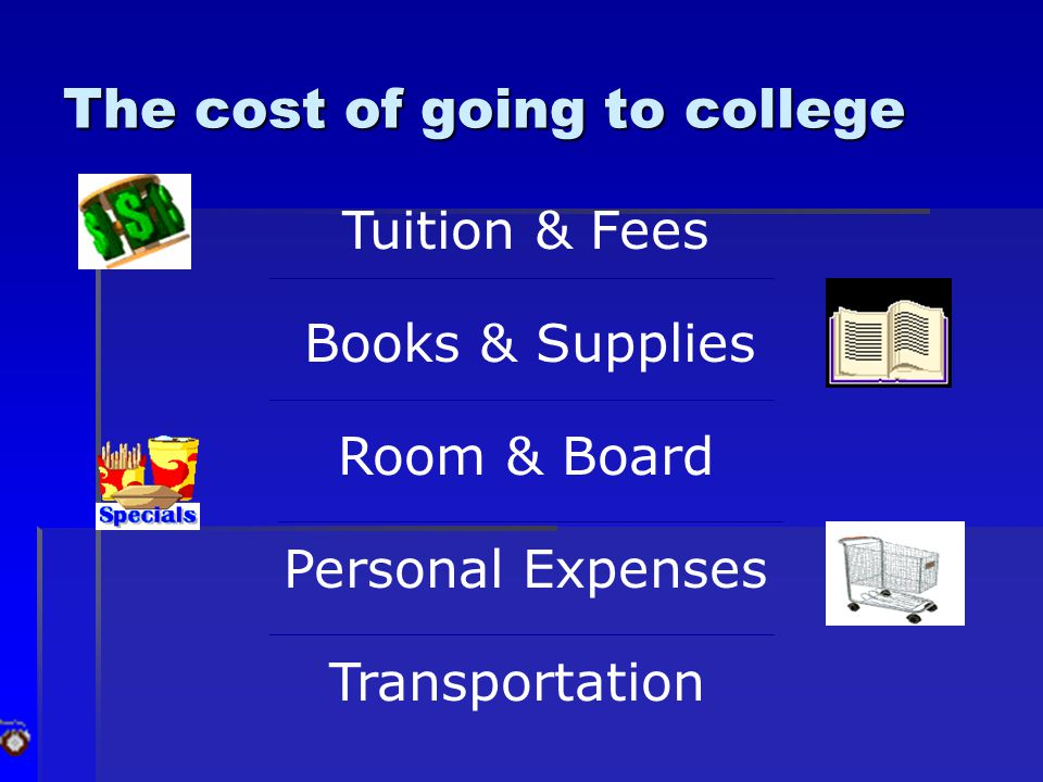 The cost of going to college Tuition & Fees Books & Supplies Room & Board Personal Expenses Transportation