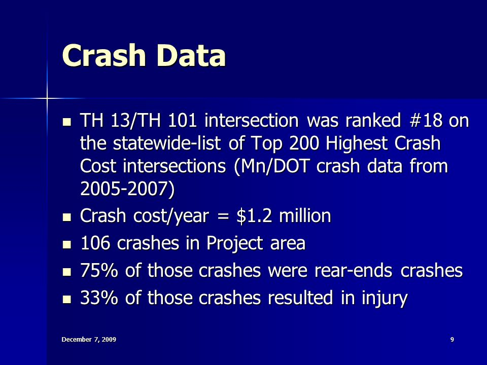 Crash Data TH 13/TH 101 intersection was ranked #18 on the statewide-list of Top 200 Highest Crash Cost intersections (Mn/DOT crash data from 2005-2007) TH 13/TH 101 intersection was ranked #18 on the statewide-list of Top 200 Highest Crash Cost intersections (Mn/DOT crash data from 2005-2007) Crash cost/year = $1.2 million Crash cost/year = $1.2 million 106 crashes in Project area 106 crashes in Project area 75% of those crashes were rear-ends crashes 75% of those crashes were rear-ends crashes 33% of those crashes resulted in injury 33% of those crashes resulted in injury December 7, 20099 9