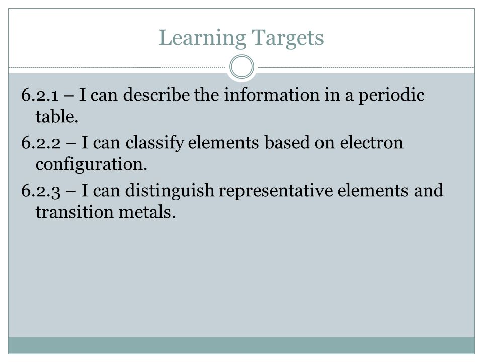 Learning Targets 6.2.1 – I can describe the information in a periodic table. 6.2.2 – I can classify elements based on electron configuration. 6.2.3 –