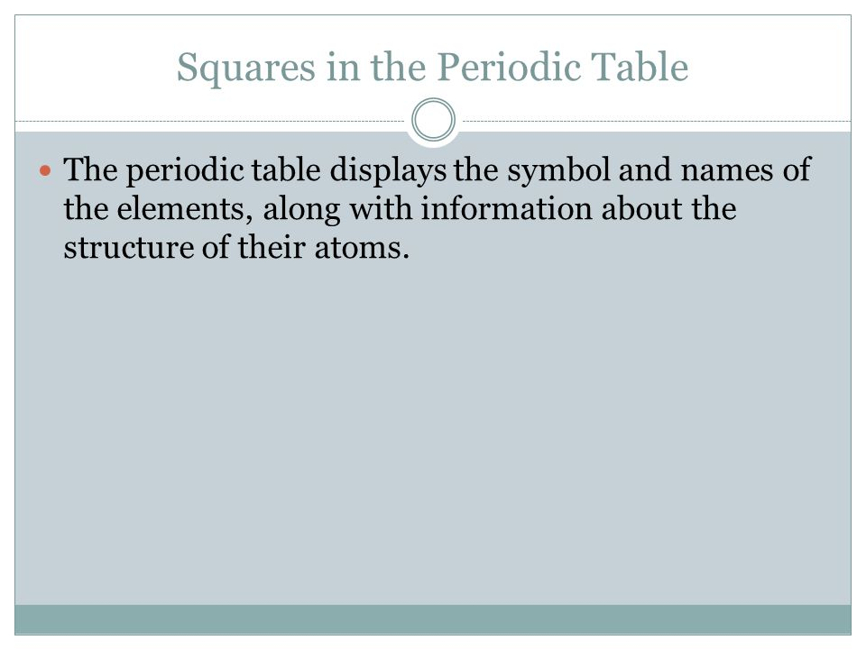 Squares in the Periodic Table The periodic table displays the symbol and names of the elements, along with information about the structure of their at