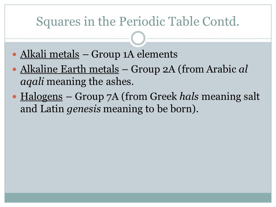 Squares in the Periodic Table Contd.