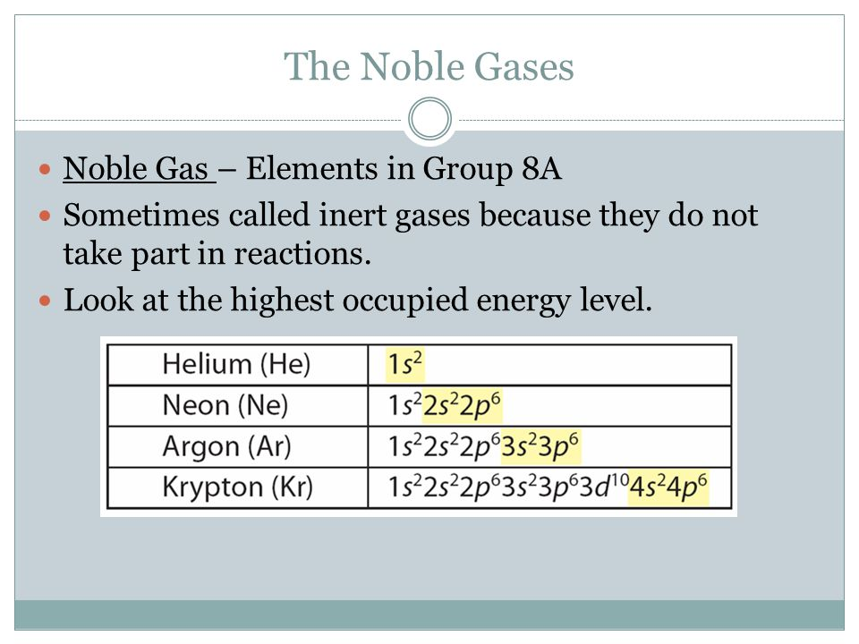 The Noble Gases Noble Gas – Elements in Group 8A Sometimes called inert gases because they do not take part in reactions. Look at the highest occupied