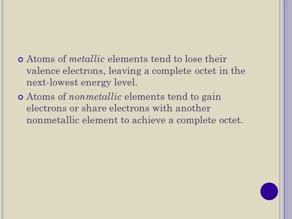S ECTION 3 Bonding In Metals