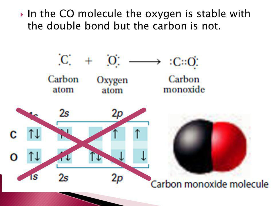 In the CO molecule the oxygen is stable with the double bond but the carbon is not.