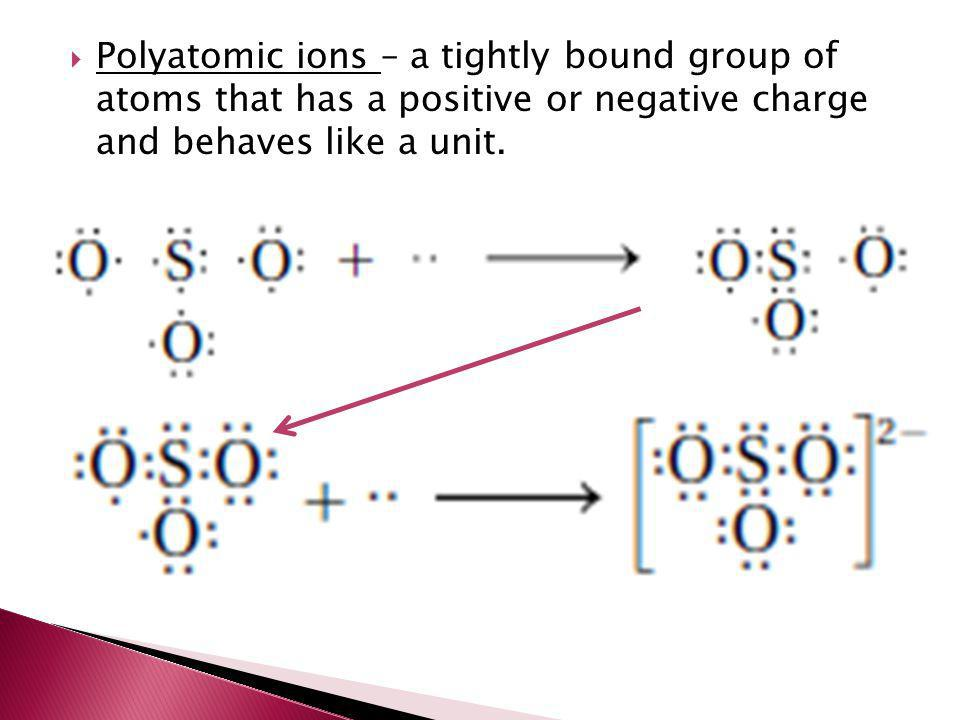  Polyatomic ions – a tightly bound group of atoms that has a positive or negative charge and behaves like a unit.