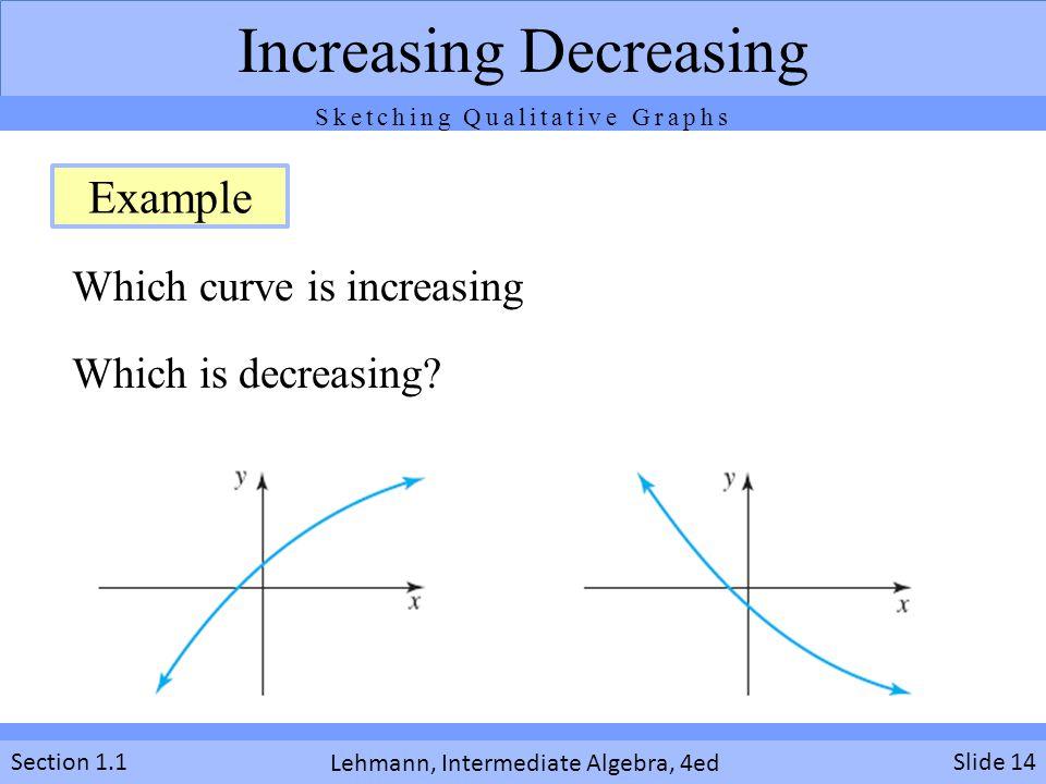 Lehmann, Intermediate Algebra, 4ed Section 1.1 Which curve is increasing Which is decreasing? Slide 14 Increasing Decreasing Example Sketching Qualita