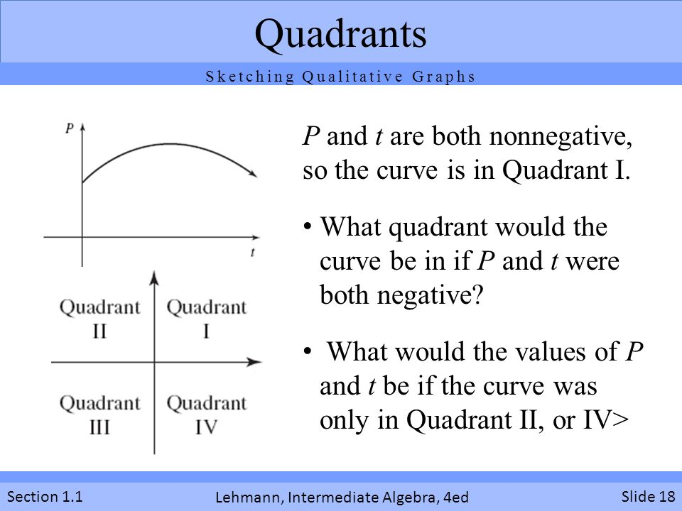 Lehmann, Intermediate Algebra, 4ed Section 1.1 P and t are both nonnegative, so the curve is in Quadrant I. What quadrant would the curve be in if P a