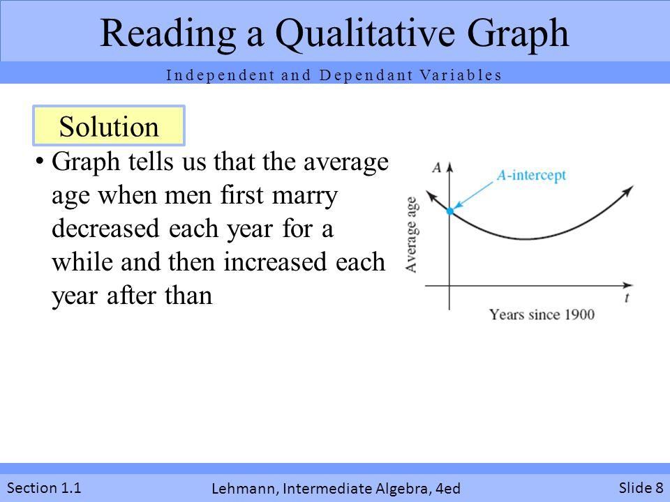 Lehmann, Intermediate Algebra, 4ed Section 1.1Slide 8 Reading a Qualitative Graph Graph tells us that the average age when men first marry decreased e