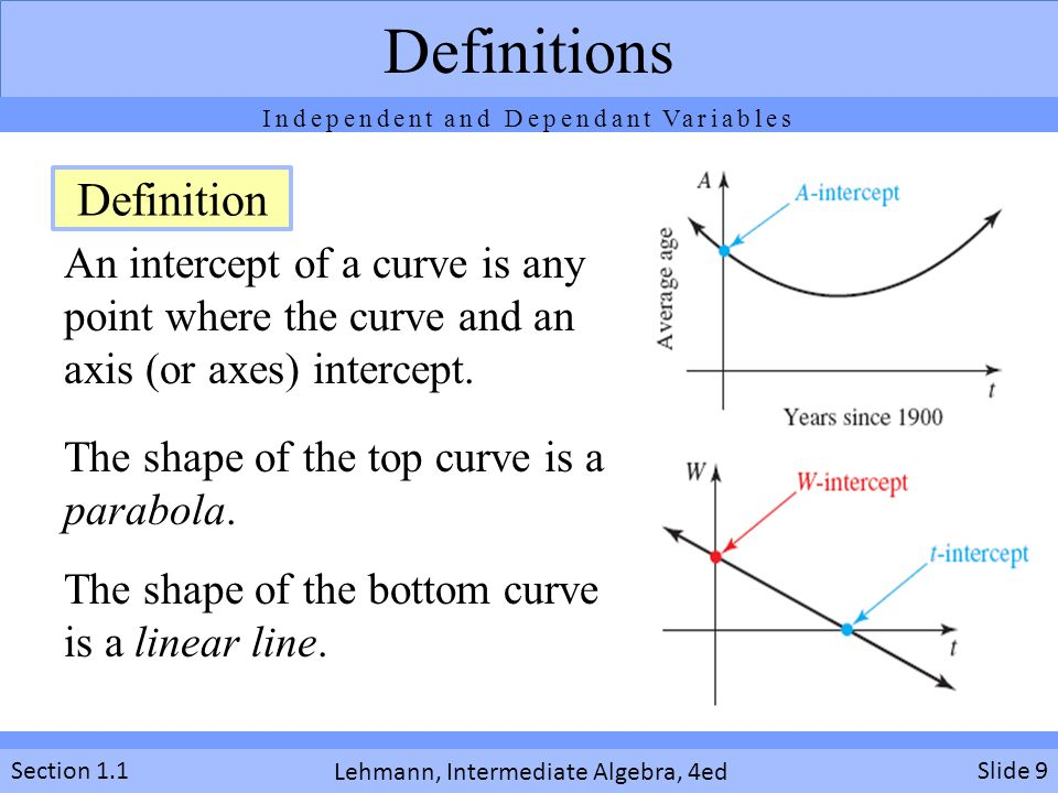 Lehmann, Intermediate Algebra, 4ed Section 1.1Slide 9 Definitions An intercept of a curve is any point where the curve and an axis (or axes) intercept