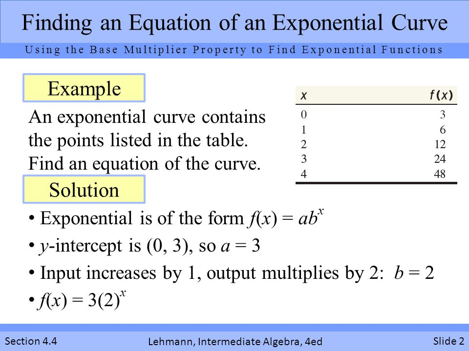 Lehmann, Intermediate Algebra, 4ed Section 4.4 An exponential curve contains the points listed in the table. Find an equation of the curve. Slide 2 Fi
