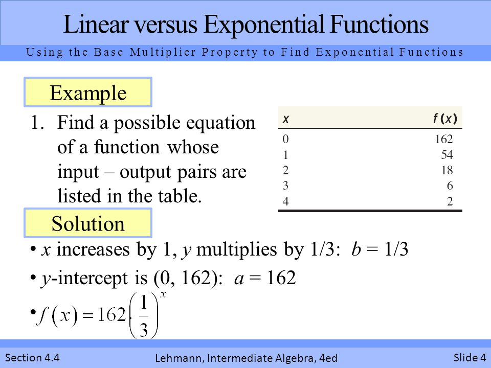Lehmann, Intermediate Algebra, 4ed Section 4.4 1.Find a possible equation of a function whose input – output pairs are listed in the table. Slide 4 Li