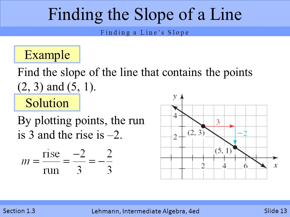 Lehmann, Intermediate Algebra, 4ed Section 1.3 Find the slope of the line that contains the points (2, 3) and (5, 1). Slide 13 Finding the Slope of a