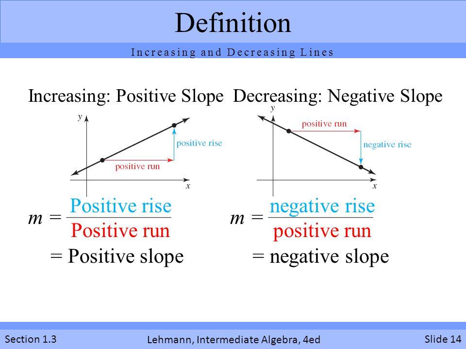 Lehmann, Intermediate Algebra, 4ed Section 1.3 Increasing: Positive Slope Decreasing: Negative Slope Slide 14 Definition Positive rise Positive run m
