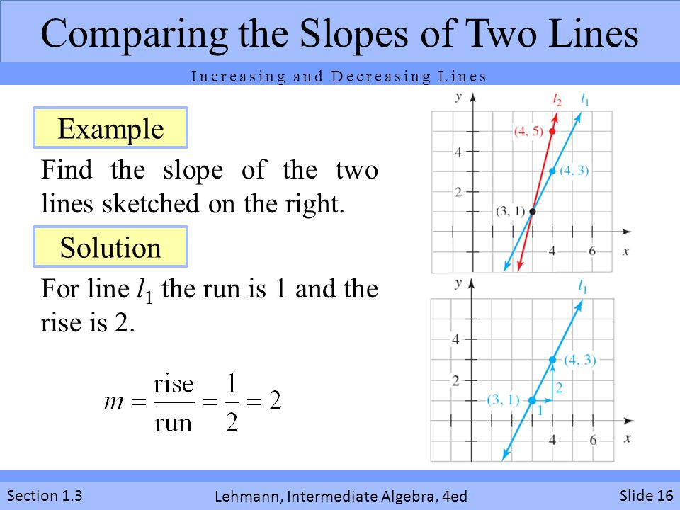 Lehmann, Intermediate Algebra, 4ed Section 1.3 Find the slope of the two lines sketched on the right. Slide 16 Comparing the Slopes of Two Lines For l