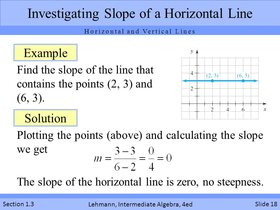 Lehmann, Intermediate Algebra, 4ed Section 1.3 Find the slope of the line that contains the points (2, 3) and (6, 3).
