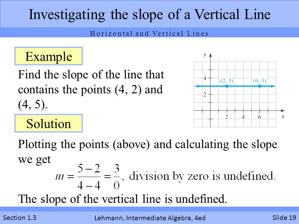 Lehmann, Intermediate Algebra, 4ed Section 1.3 Find the slope of the line that contains the points (4, 2) and (4, 5).