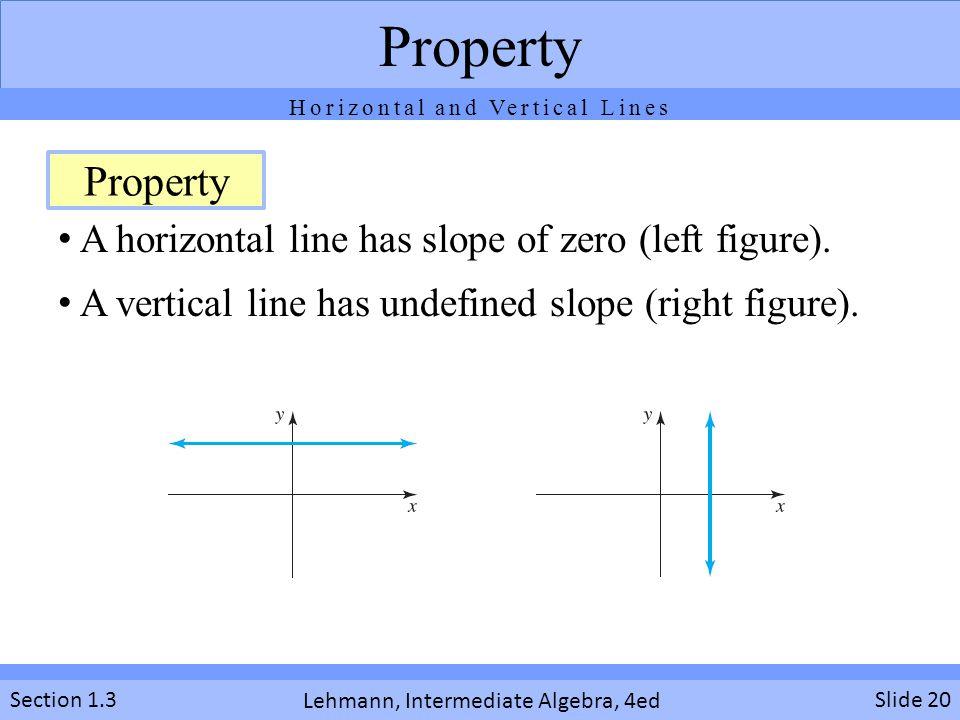 Lehmann, Intermediate Algebra, 4ed Section 1.3 A horizontal line has slope of zero (left figure).