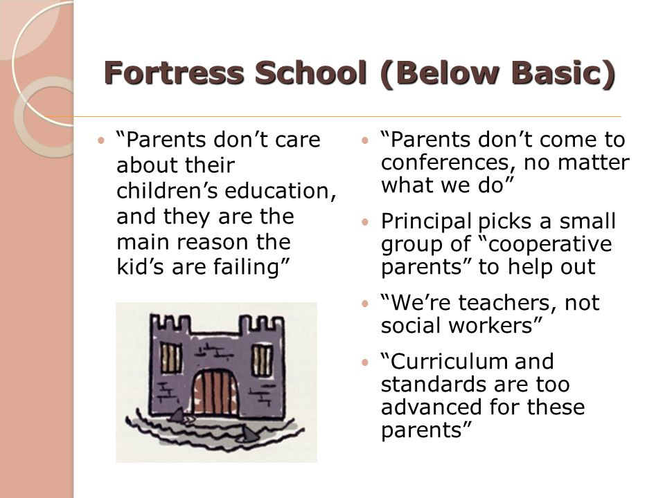 """Fortress School (Below Basic) """"Parents don't care about their children's education, and they are the main reason the kid's are failing"""" """"Parents don't"""