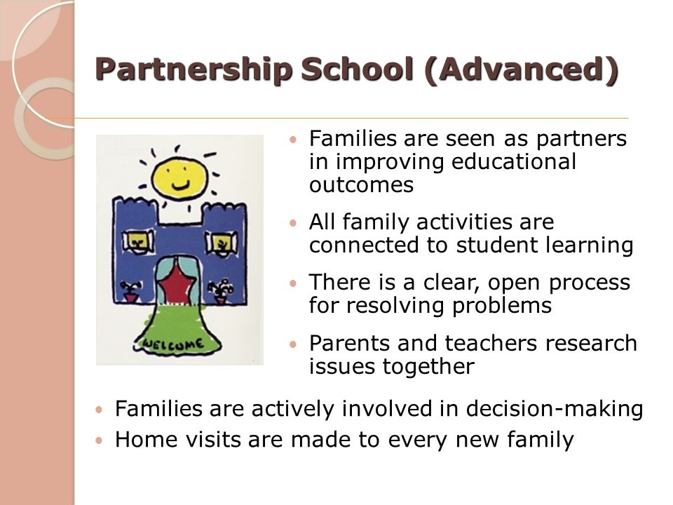 Partnership School (Advanced) Families are actively involved in decision-making Home visits are made to every new family Families are seen as partners