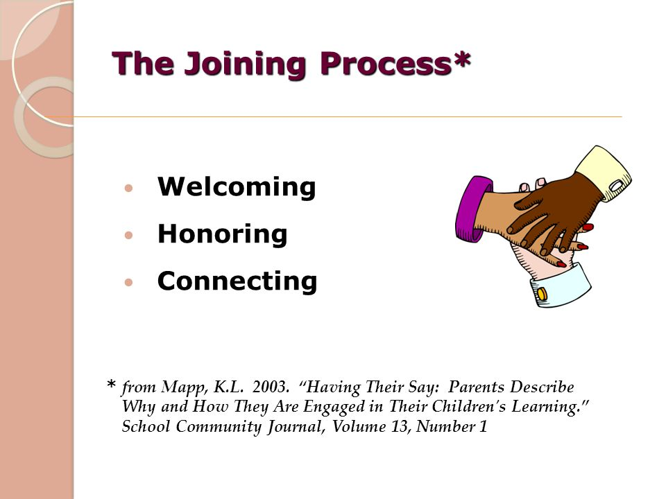 """The Joining Process* Welcoming Honoring Connecting * from Mapp, K.L. 2003. """"Having Their Say: Parents Describe Why and How They Are Engaged in Their C"""