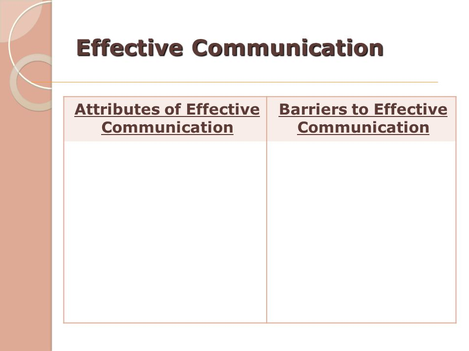Effective Communication Attributes of Effective Communication Barriers to Effective Communication