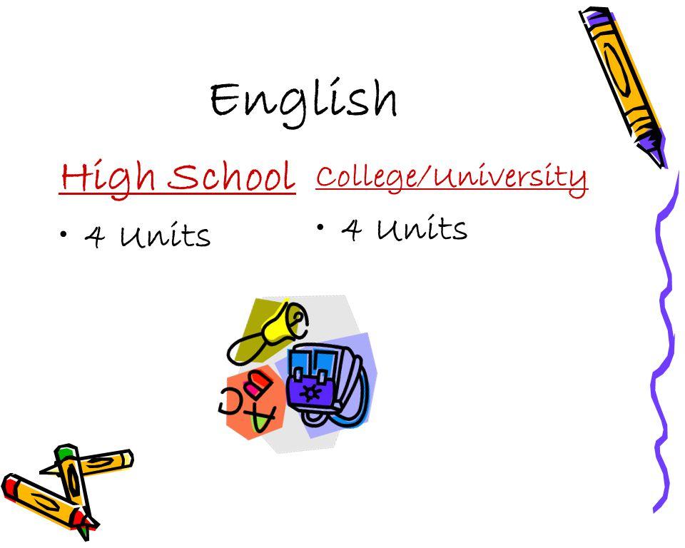 English High School 4 Units College/University 4 Units
