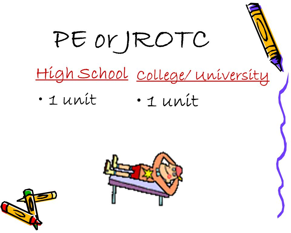 PE or JROTC High School 1 unit College/ University 1 unit