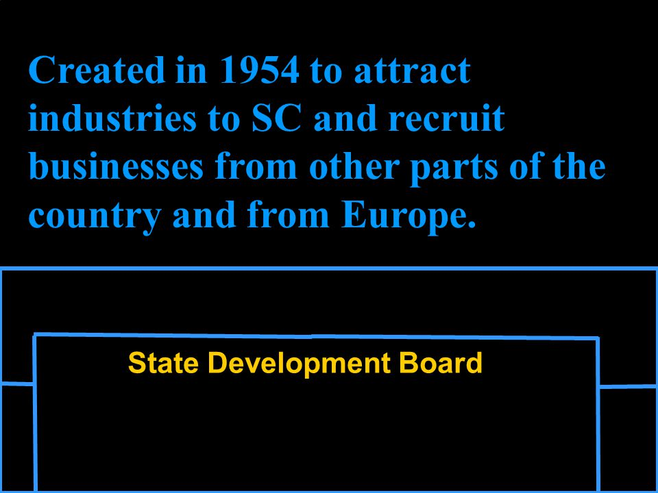 State Development Board Created in 1954 to attract industries to SC and recruit businesses from other parts of the country and from Europe.