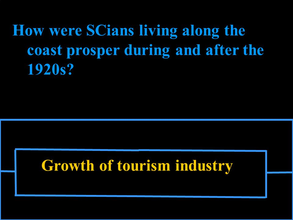 Growth of tourism industry How were SCians living along the coast prosper during and after the 1920s