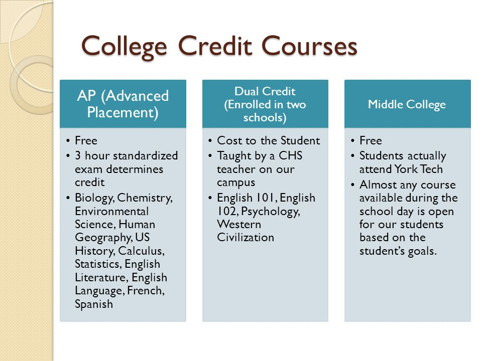 College Credit Courses AP (Advanced Placement) Free 3 hour standardized exam determines credit Biology, Chemistry, Environmental Science, Human Geogra
