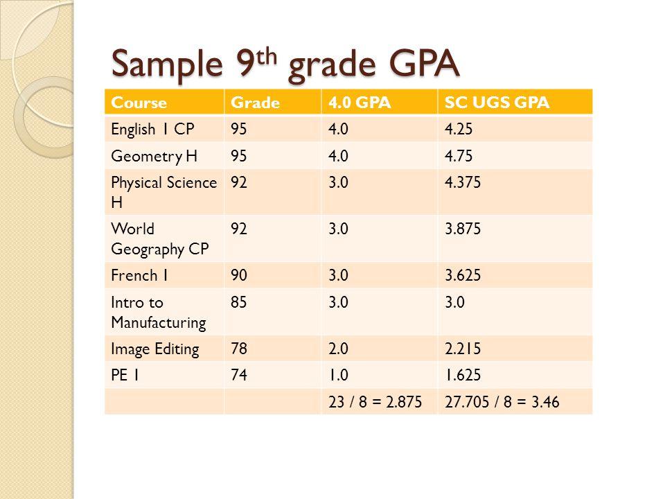 Sample 9 th grade GPA CourseGrade4.0 GPASC UGS GPA English 1 CP954.04.25 Geometry H954.04.75 Physical Science H 923.04.375 World Geography CP 923.03.8