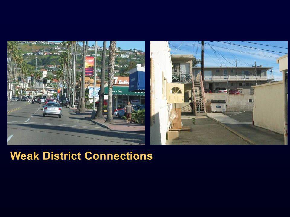 Weak District Connections