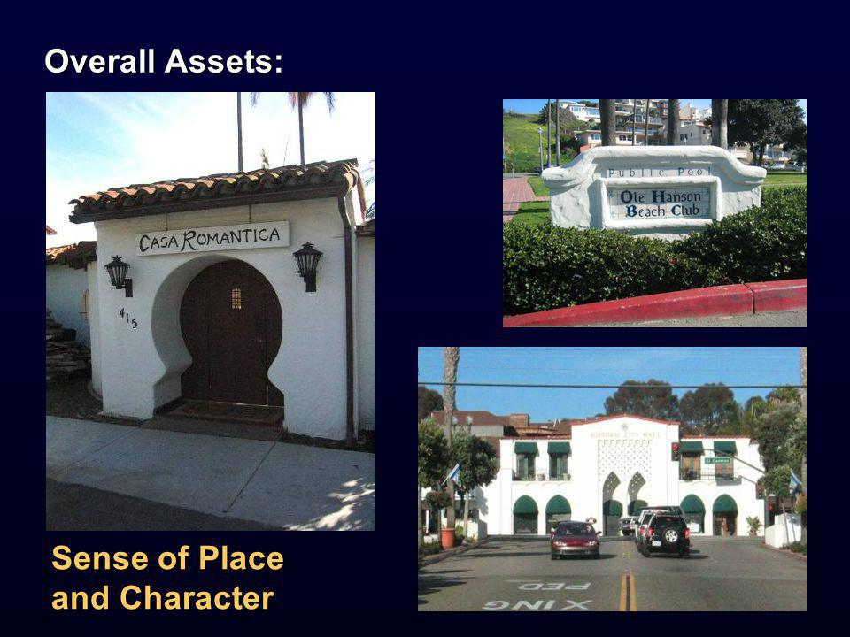 Overall Assets: Sense of Place and Character