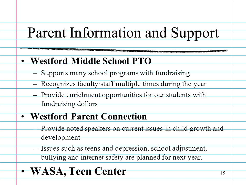 15 Parent Information and Support Westford Middle School PTO –Supports many school programs with fundraising –Recognizes faculty/staff multiple times during the year –Provide enrichment opportunities for our students with fundraising dollars Westford Parent Connection –Provide noted speakers on current issues in child growth and development –Issues such as teens and depression, school adjustment, bullying and internet safety are planned for next year.