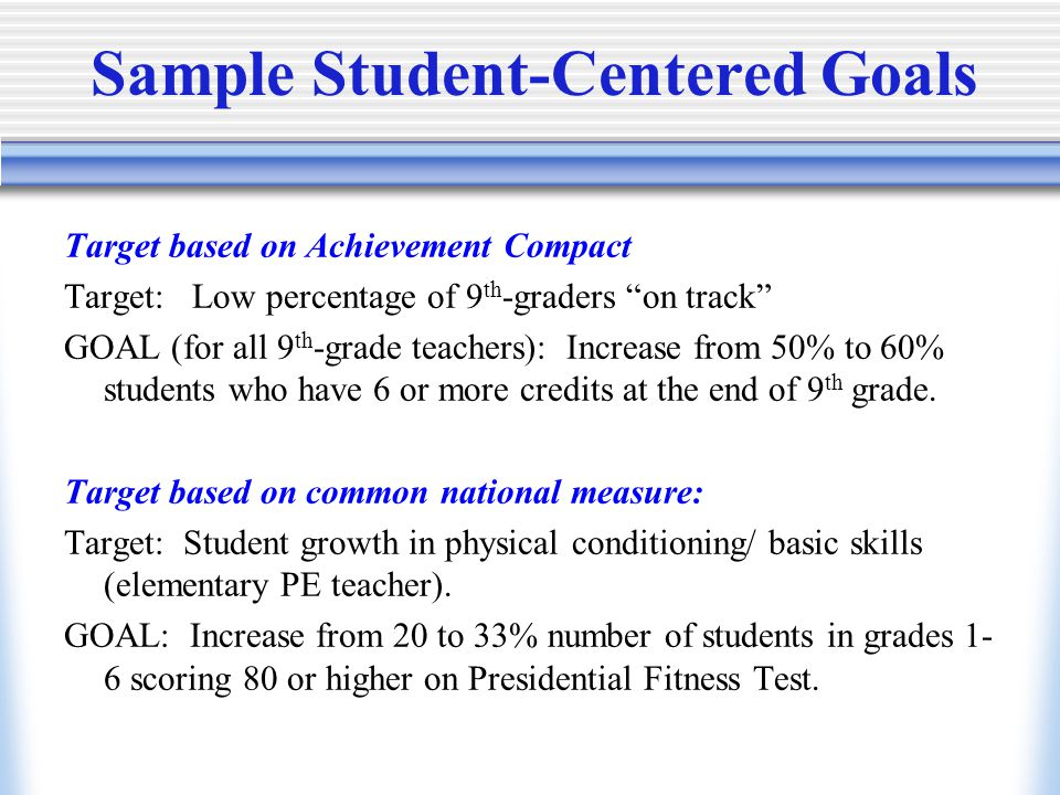 Target based on Achievement Compact Target: Low percentage of 9 th -graders on track GOAL (for all 9 th -grade teachers): Increase from 50% to 60% students who have 6 or more credits at the end of 9 th grade.